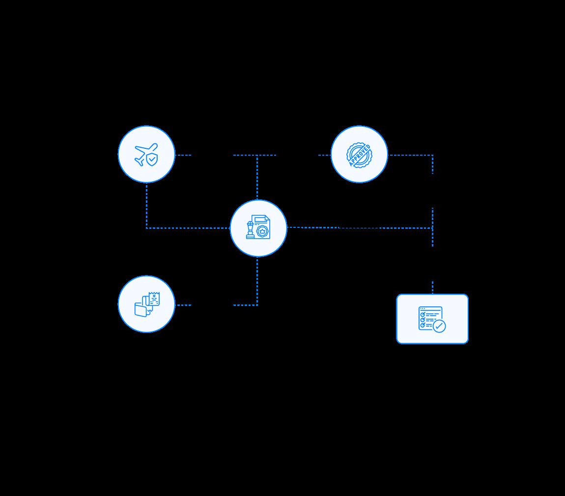 Custom workflow for travel